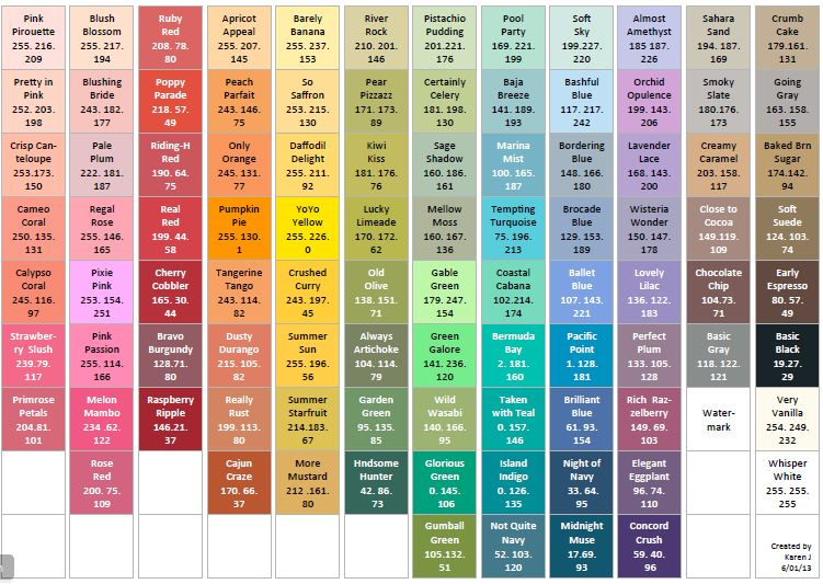 The Beginners Guide To Colour Psychology