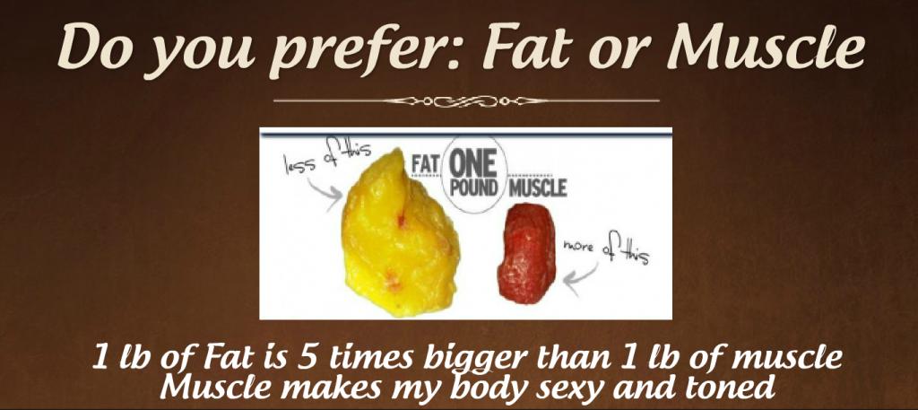 Metabolisme dan berat badan