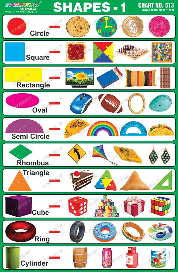 Spectrum Educational Charts: Chart 513 - Shapes