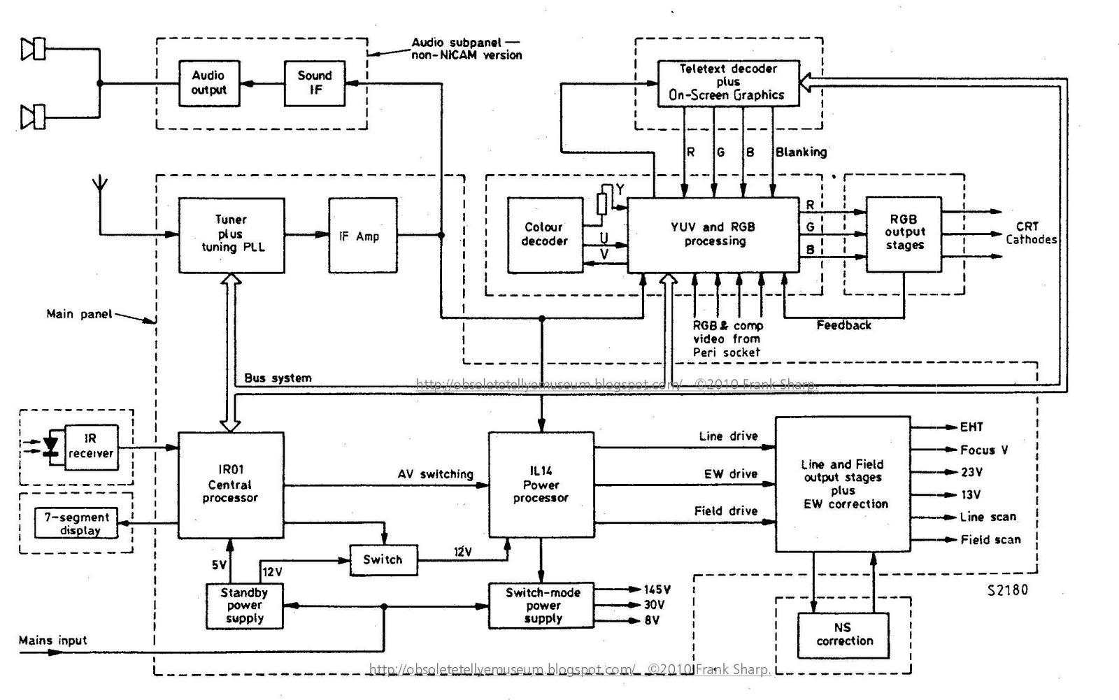 telefunken palcolor hifi 292 pip millennium chassis 618 a 2 pip icc5341 [ 1600 x 1001 Pixel ]