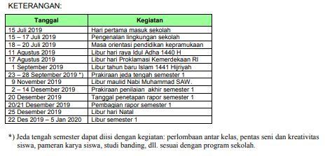 Kalender Pendidikan Tahun Ajaran 2019/2020 Provinsi Jawa Barat