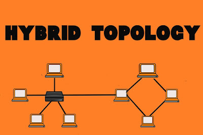 5 Advantages and Disadvantages of Hybrid Topology | Drawbacks & Benefits of Hybrid Topology