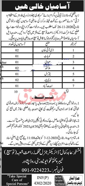 Latest Jobs at KPK Department of Agriculture November 2020