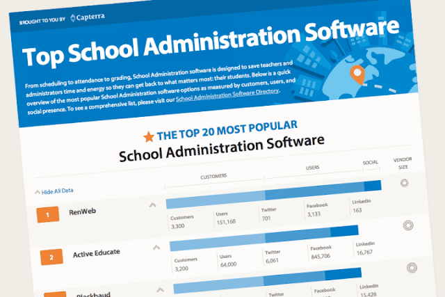 School Administration Software