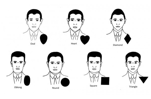 Men S Hair Style For Your Face Shapes With A Perfect Photo