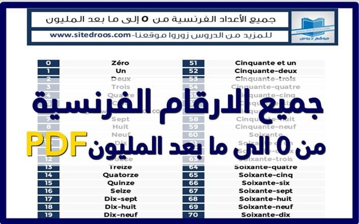الاعداد بالفرنسية من 1 الى 10000 pdf
