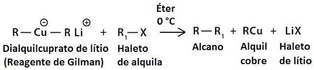 Esquema de reação do reagente de Gilman