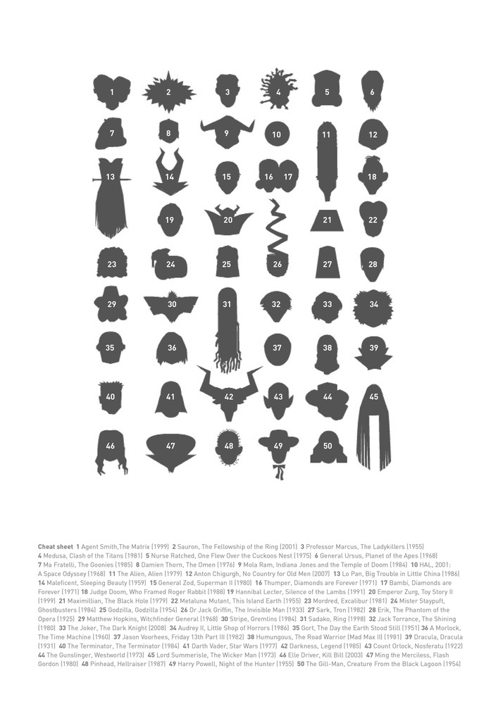 Fifty Baddies Poster Design Answers