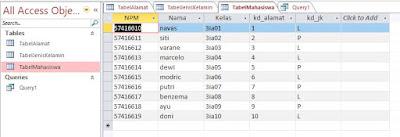 TabelMahasiswa Datasheet View