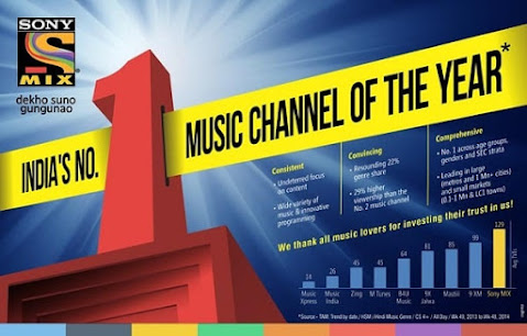Sony Mix Channel Number, Sony Mix Frequency