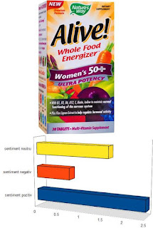 Opinii Alive! Women's 50+ Ultra vitamine si minerale bune femei 50 de ani