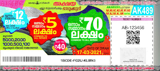17-03-2021 Akshaya kerala lottery result,kerala lottery result today 17-03-21,Akshaya lottery AK-489,kerala todays lottery result live