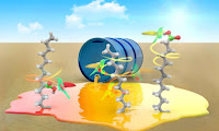 Artist's conception of nickel transforming hydrocarbons into fatty acids. Cooler temperatures make nickel insert CO2 closer to the end of the chain. (Credit: © Ramón Andrade. 3DCiencia.com) Click to Enlarge.