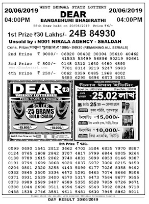 sikkim state lottery, sikkim state lotteries, nagaland state lottery result, west bengal state lottery result, today lottery result, 11am 4pm 8pm dear lottery result