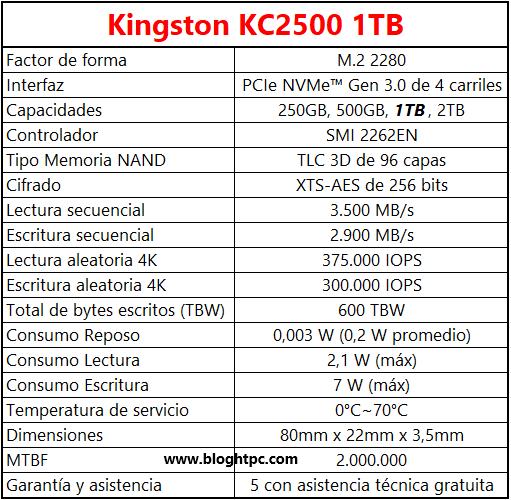 ESPECIFICACIONES KINGSTON KC2500 1TB