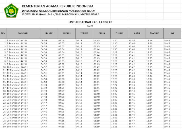 Jadwal Imsakiyah Ramadhan 1442 H Kabupaten Langkat, Sumatera Utara
