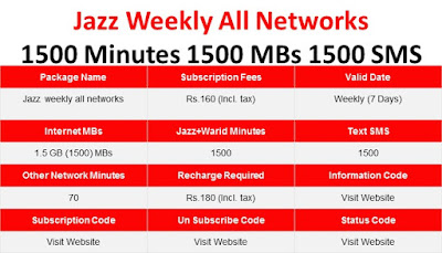 Jazz Weekly All Networks Call Package 1500 Minutes