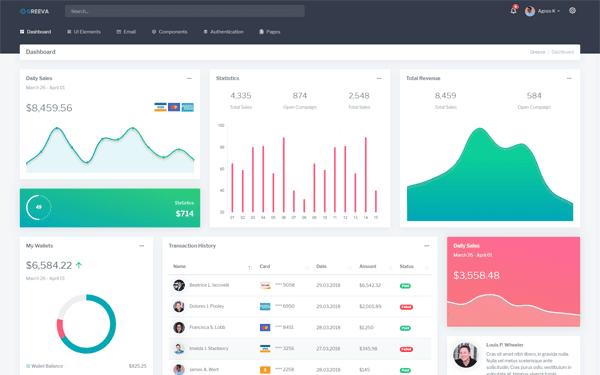 Greeva Admin Template Bootstrap 4 - Themeplatinum