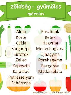idény gyümölcs, szwezonális zöldségek, évszakok szerinti zöldségek, márciusi zöldség gyümölcs, szzonális gyümölcsök