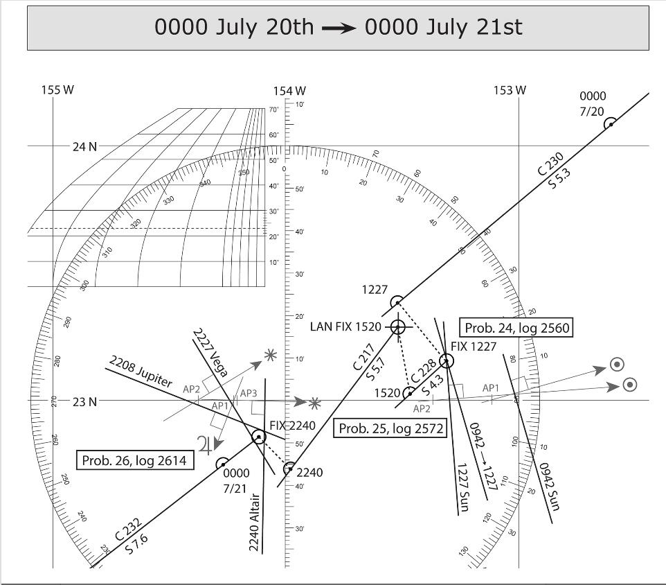 David Burch Navigation Blog: Analysis of a Celestial Navigation