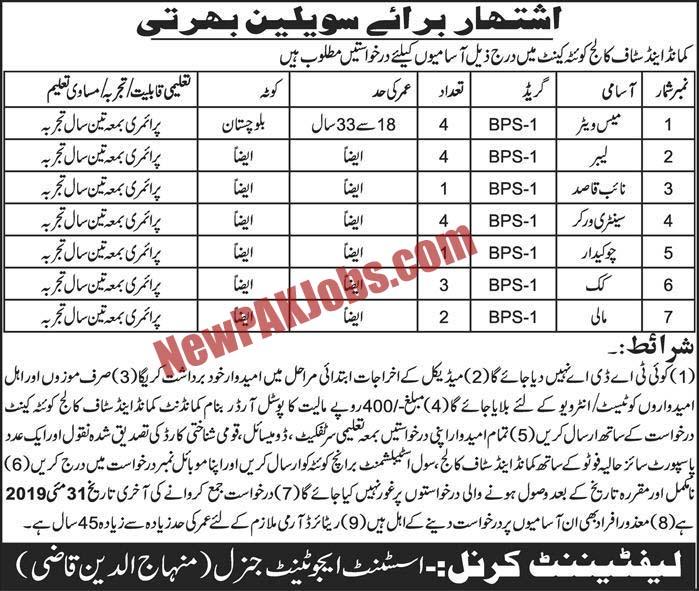 Jobs for Civilians in Command and Staff College Quetta