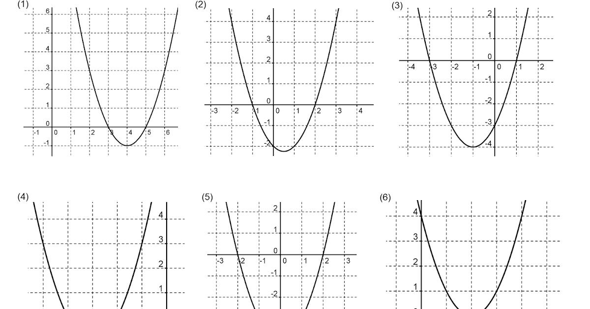 MEDIAN Don Steward mathematics teaching: quadratics from