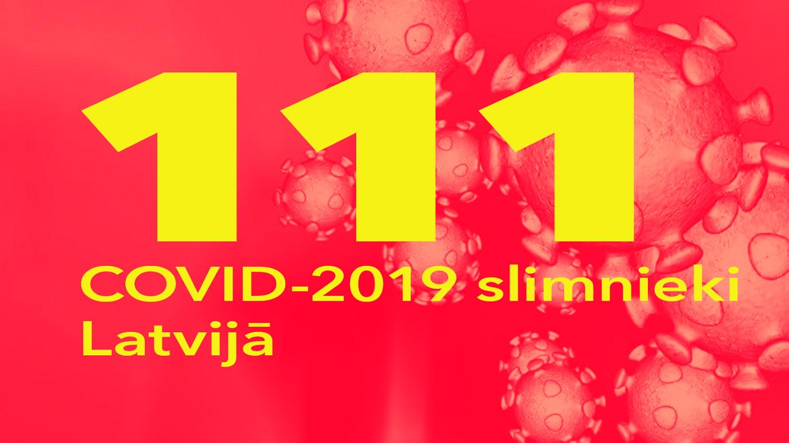 Koronavīrusa saslimušo skaits Latvijā 20.03.2020.