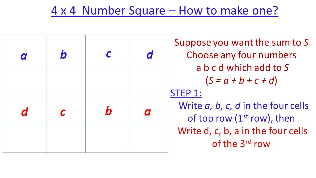 how to make a magic square 4x4