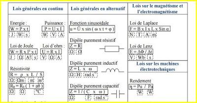 cours d electrotechnique pdf gratuit