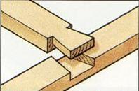 تنفيذ واستلام أعمال النجارة في المباني - النجارة المعمارية | أعمال التشطيبات الداخلية