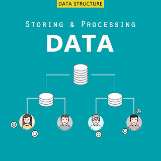 Data structure and importance of data structure
