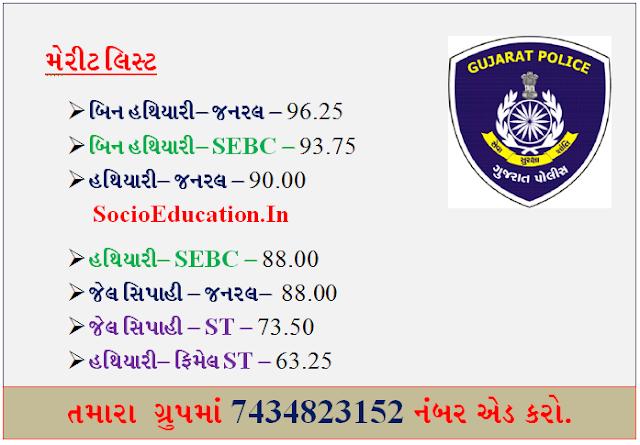 Gujarat Police Constable Results 2019