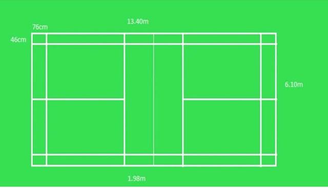 jenis lantai lapangan badminton