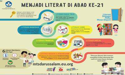 Literasi Dan Numerasi: AKM (Menyiapkan Asesmen Kompetensi Minimum)