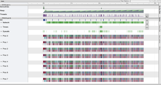 The picture above shows a trace captured from a WebSocket server written in Go during performance benchmarking of webwire-go