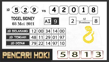 Prediksi Pencari Hoki Sdy Senin 03-Mar-2021