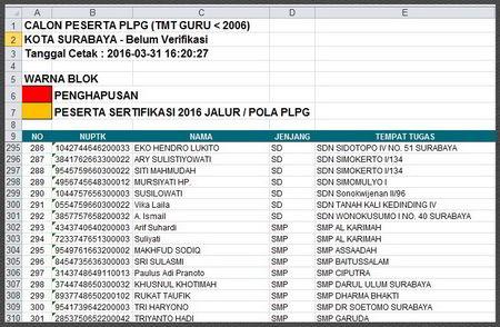 Daftar Nama Peserta PLPG dan SGPPG 2016