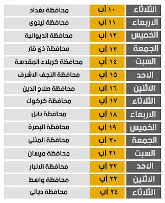 وزارة الاسكان تعلن عن جدول المخصصة لكل محافظات إلى قطع الاراضي السكنية