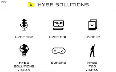 hybe solutions