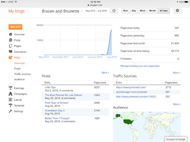 blogiversary | brazenandbrunette.com
