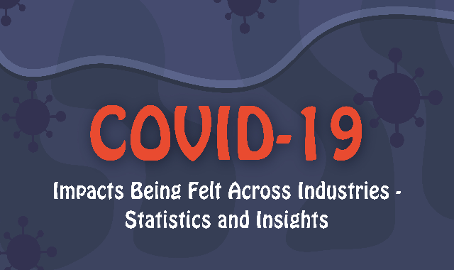 COVID-19 impacts being felt across industries – statistics and insights #infographic
