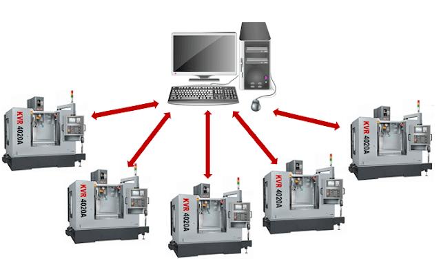 DNC_computer_machine _image