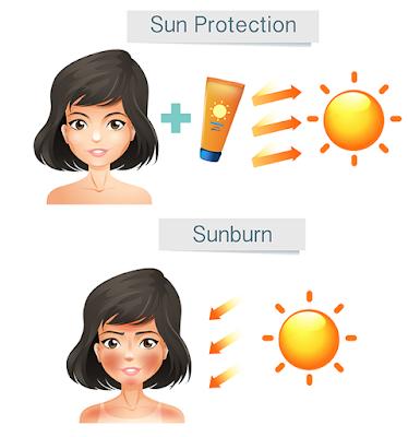 UV sun protection skin