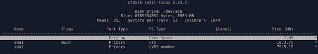 Disk & Partition Manage Commands In Linux