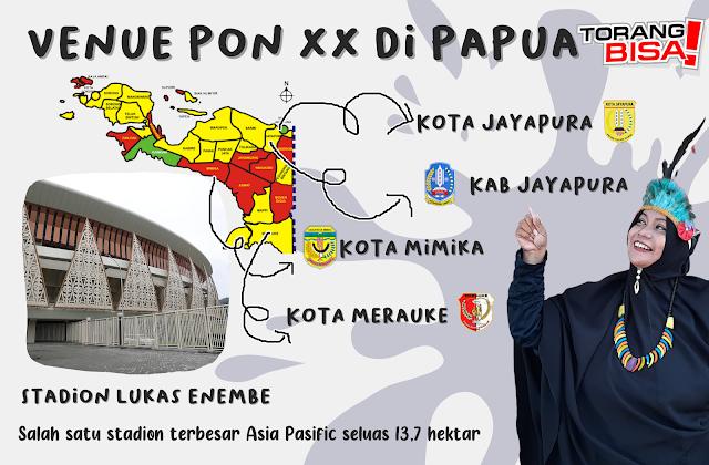 venue pon xx papua
