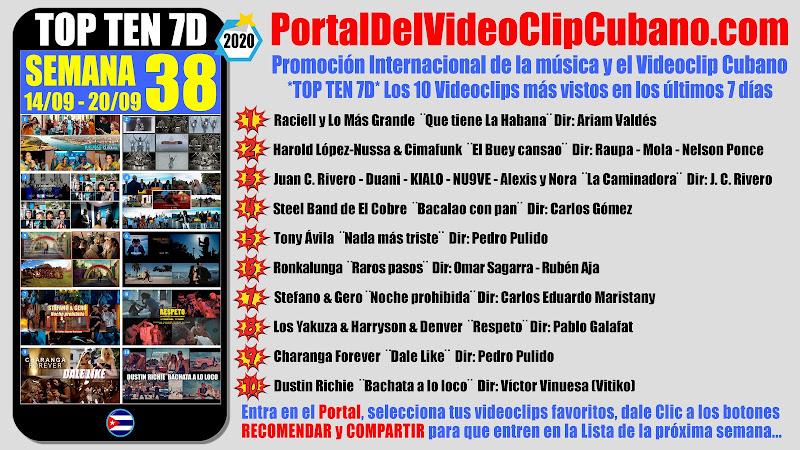 Artistas ganadores del * TOP TEN 7D * con los 10 Videoclips más vistos en la semana 38 (14/09 a 20/09 de 2020) en el Portal Del Vídeo Clip Cubano