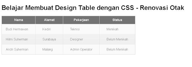 Membuat Desain Table HTML Keren