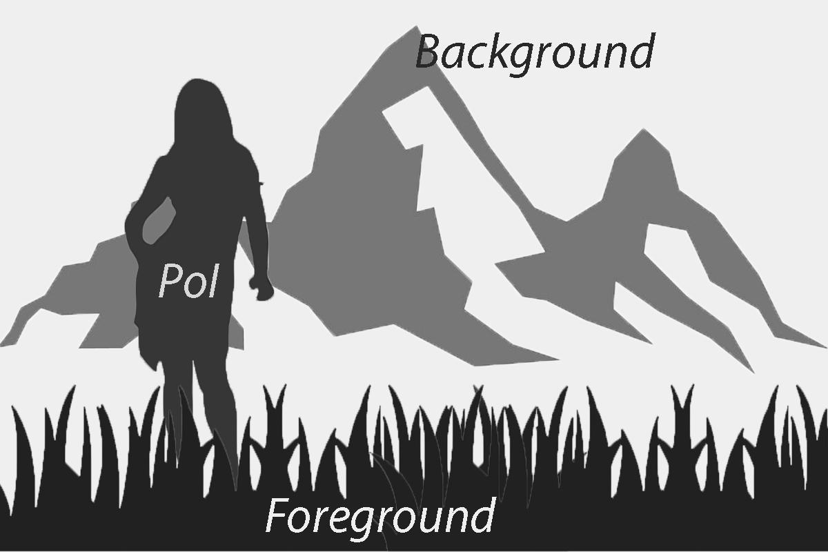 penjelasan mengenai PoI Background dan foreground dalam fotografi
