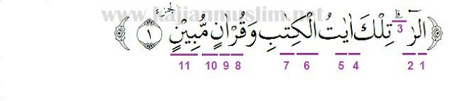 Hukum Tajwid Surat Al-Hijr Ayat 1