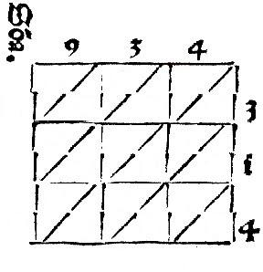 MEDIAN Don Steward mathematics teaching: loooooong